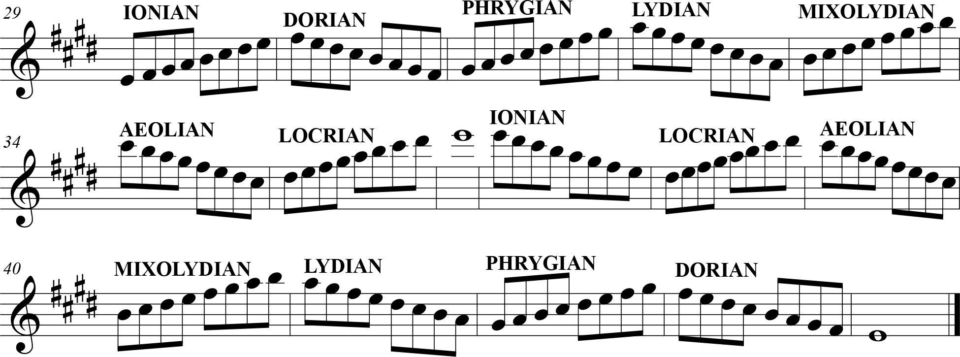 Key Of E Major/C-sharp Minor